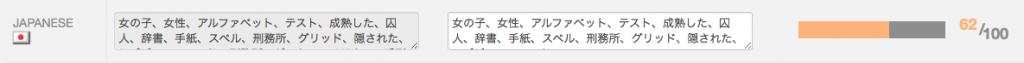 Keyword Translation - Sensor Tower